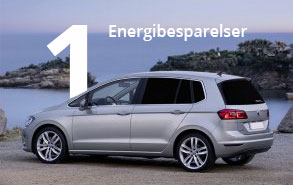 Solfilm på biler og energibesparelser